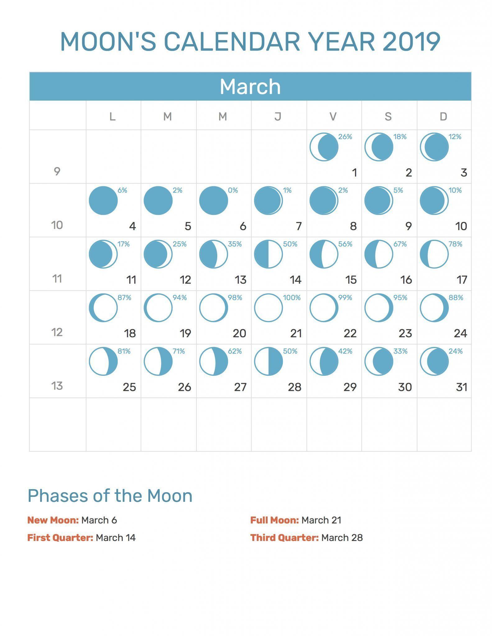 100+ March 2019 Calendar