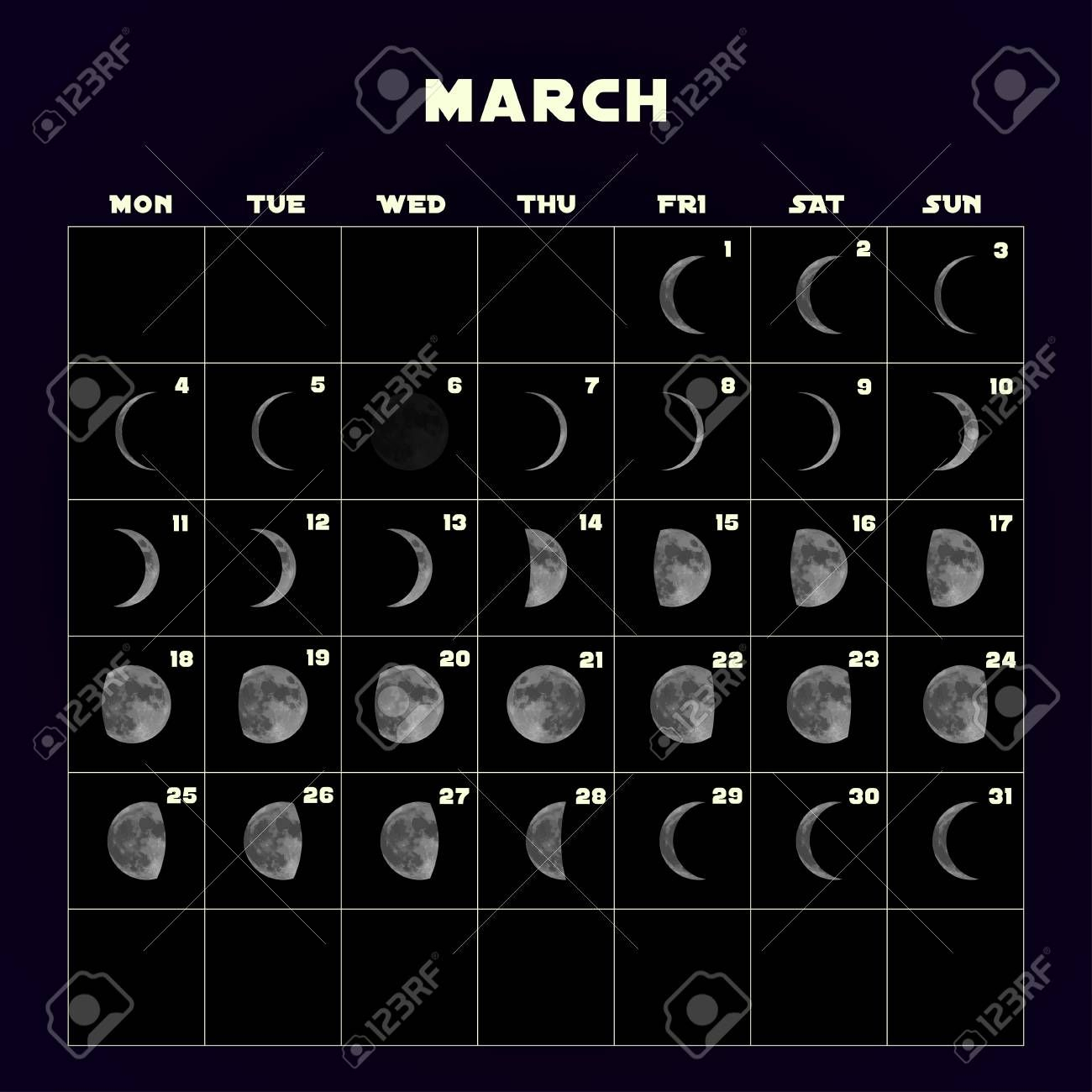 2019 March Calendar Moon Phases #march #mooncalendar #moonphases