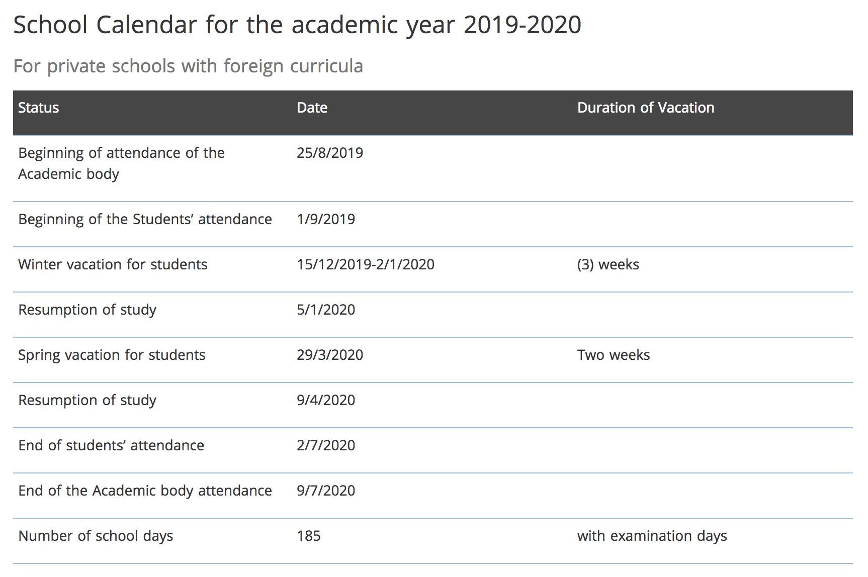 2020 Calendar School Holidays
