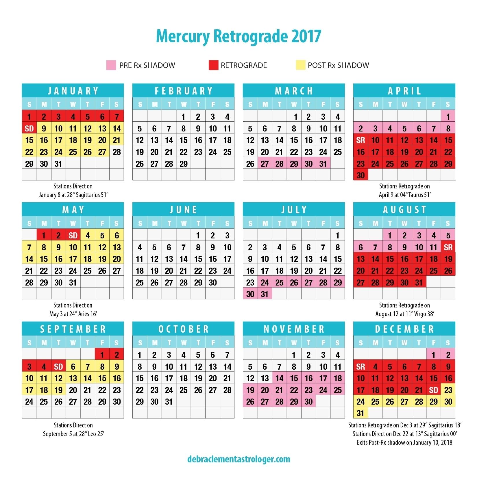 2020 Mercury Retrograde Calendar
