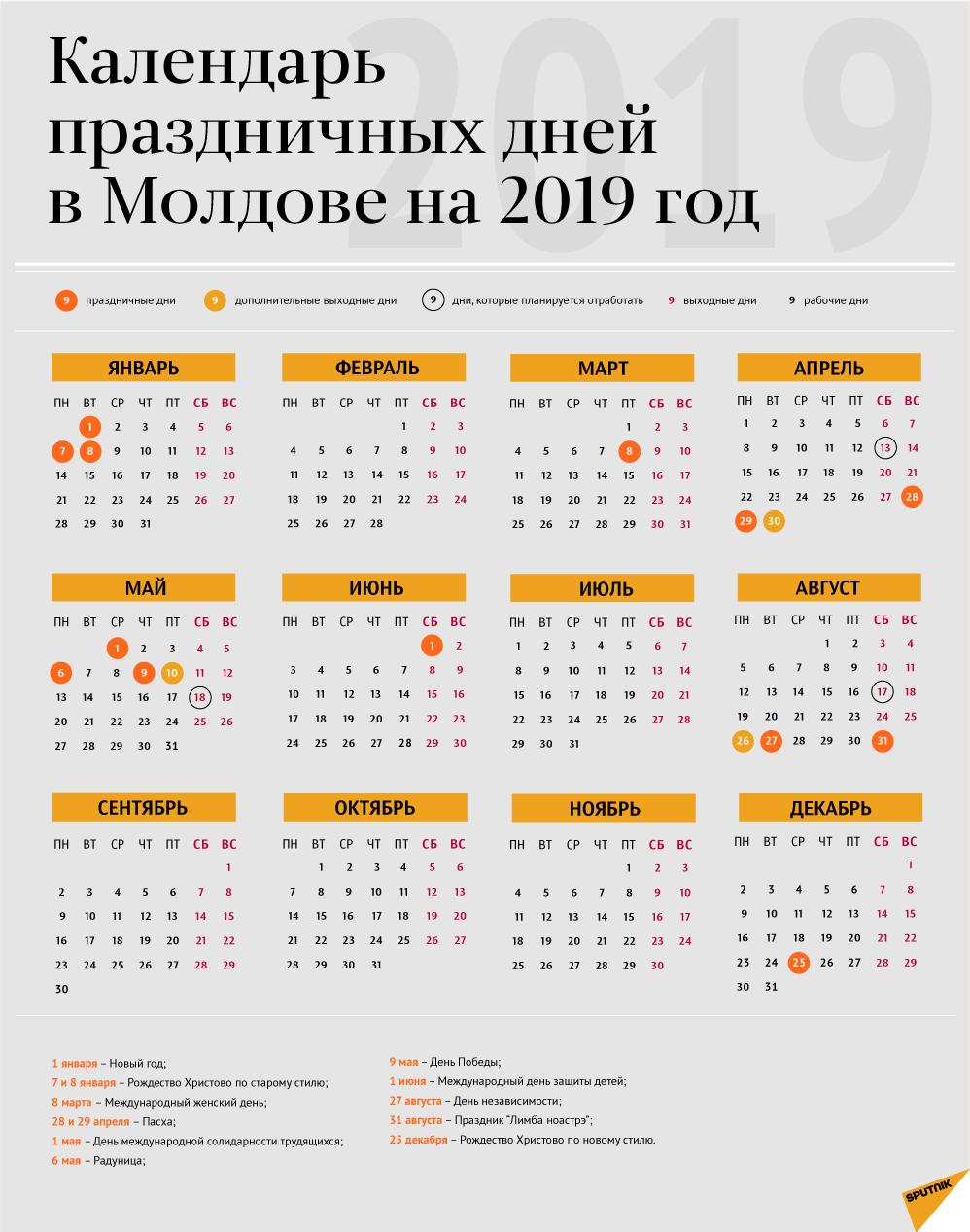 Рабочие Субботы И Когда Отдыхать: Календарь Выходных Дней В Молдове