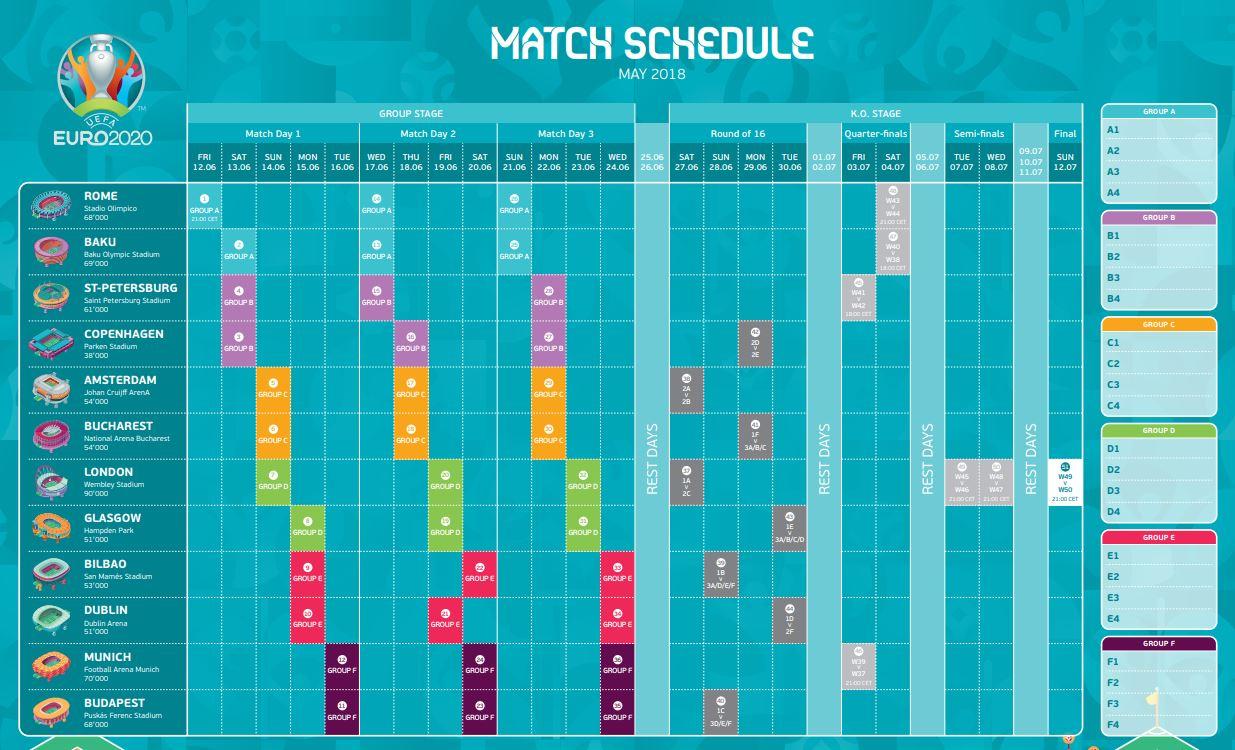 Euro 2020 Full Schedule - European Football Championship Timetable