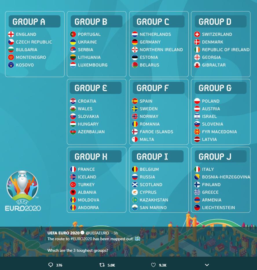 Euro 2020 Qualification Calendar