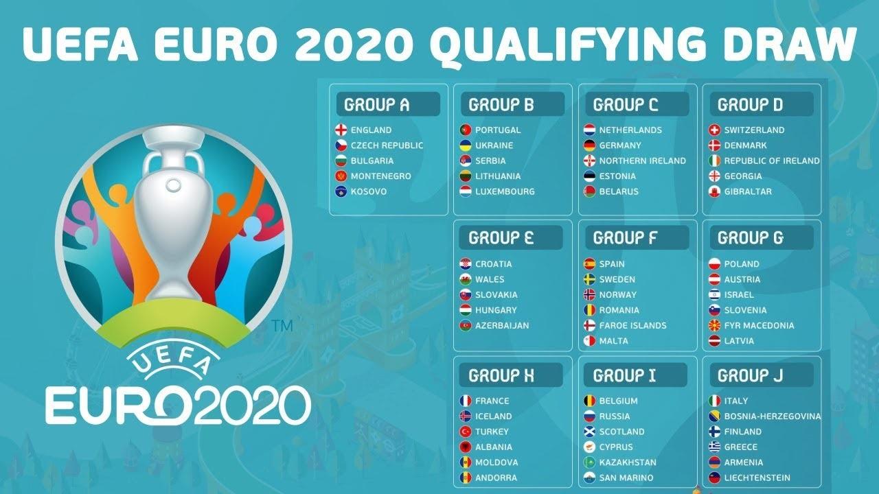 Euro 2020 Qualifying Play-Offs