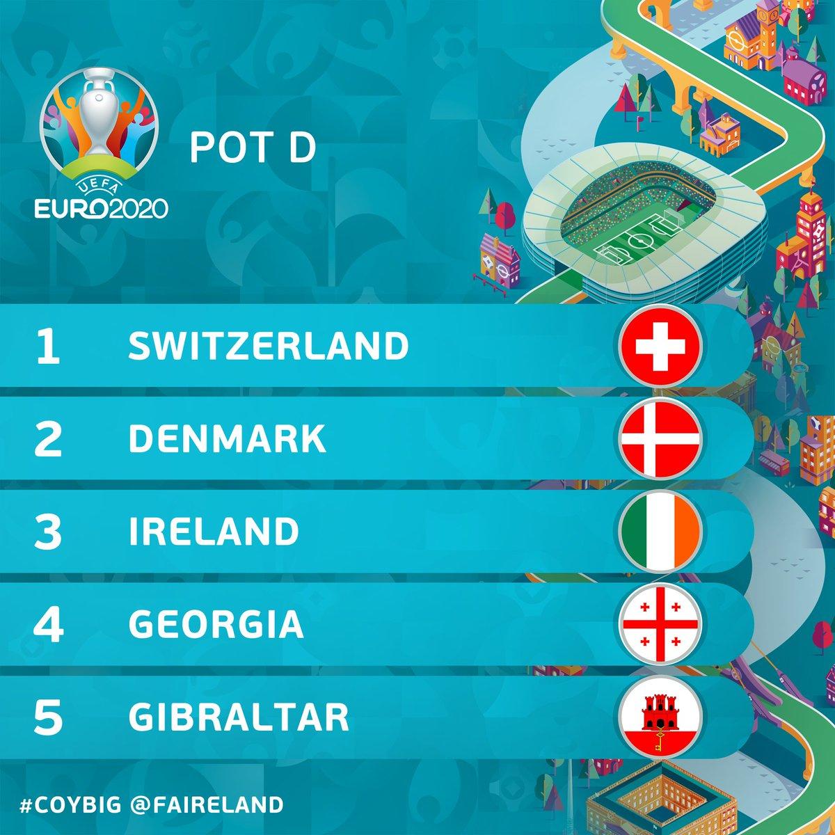 Euro2020, Draw, Qualifying