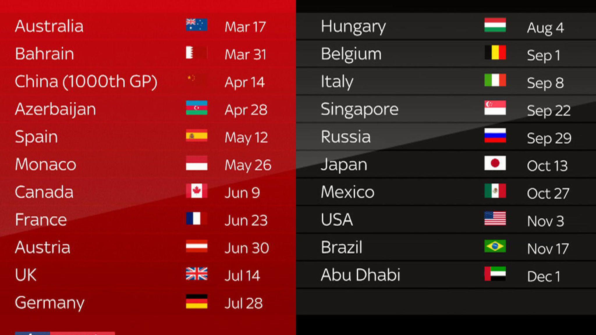 F1 2019 Schedule: 21-Race Calendar And December Finish