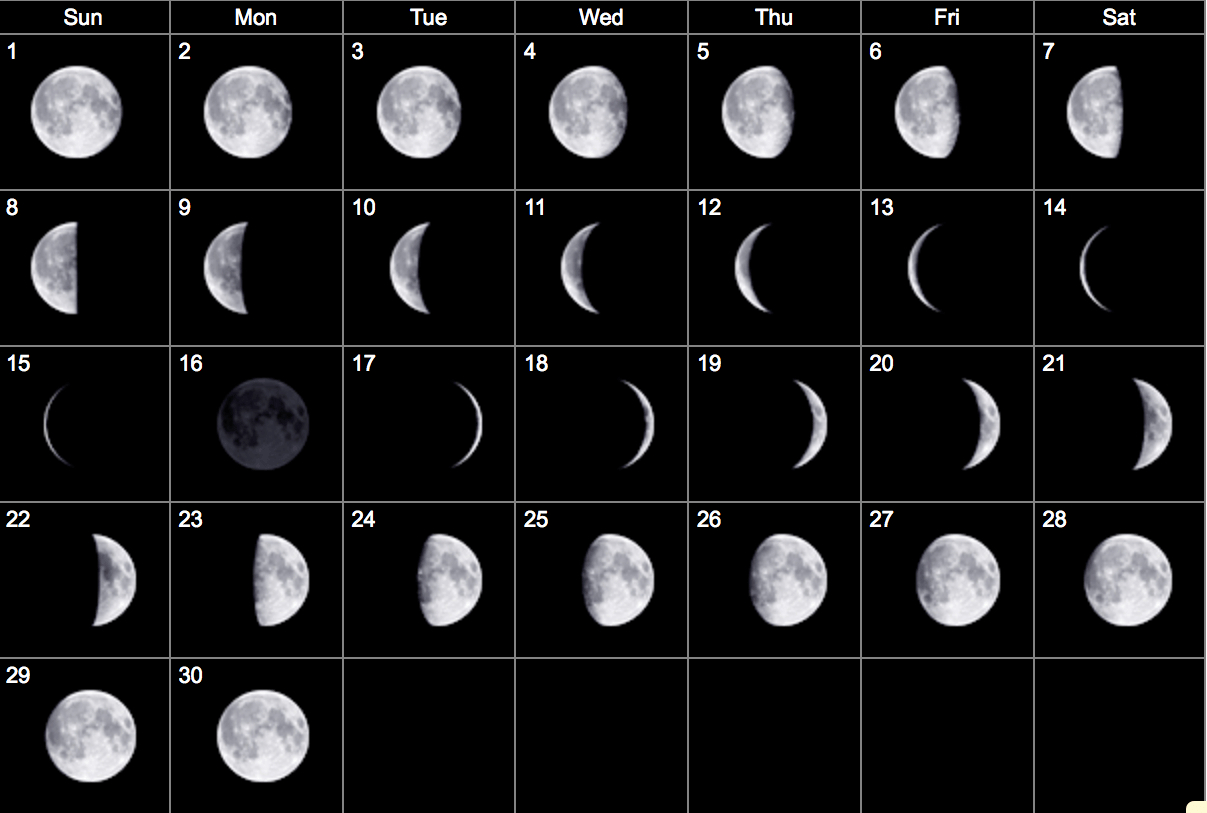 Full Moon Calendar March 2019 #mooncalendar #2019Moonphases #march