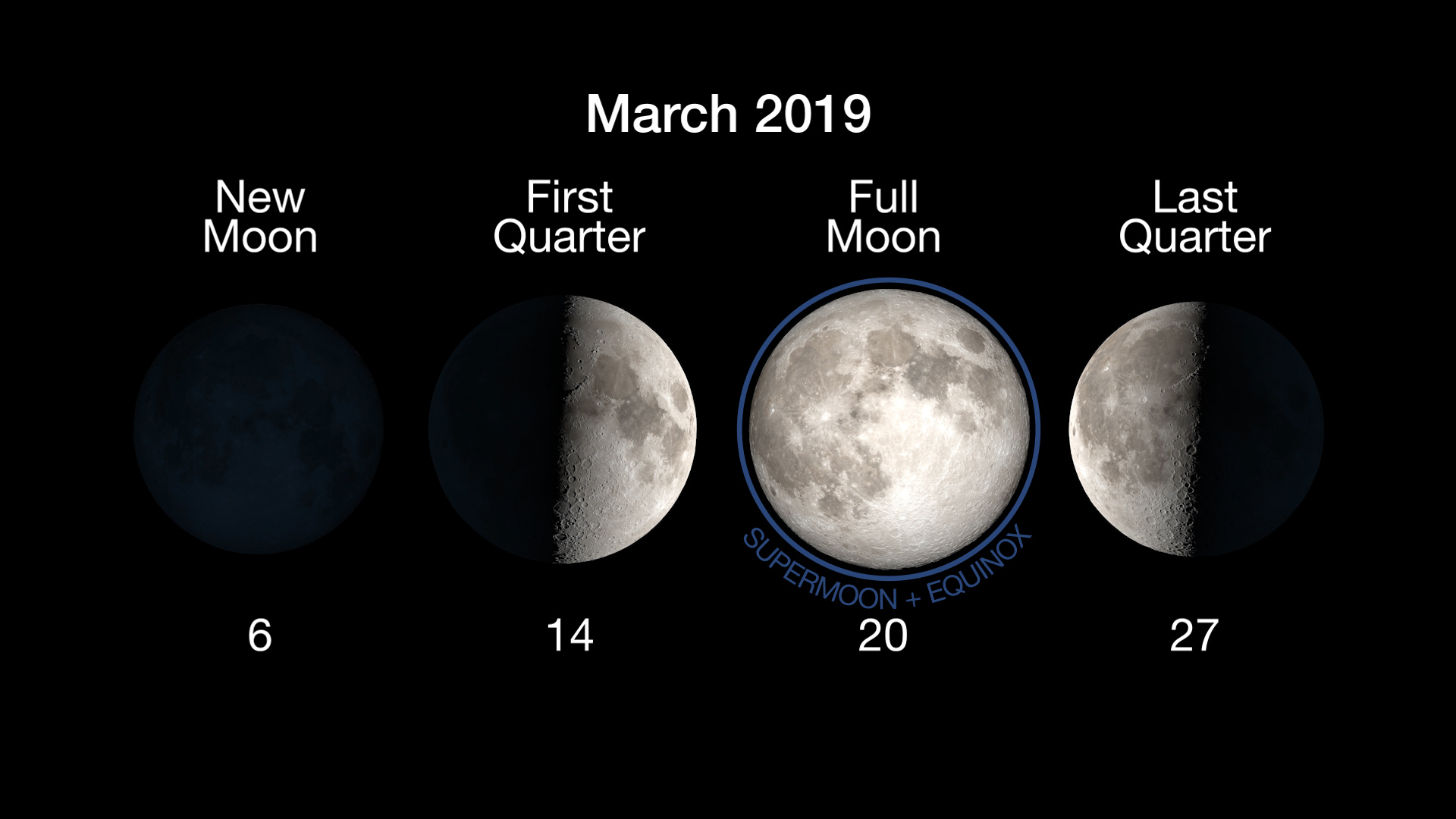 Full Moon March 2019 Wallpapers - Wallpaper Cave