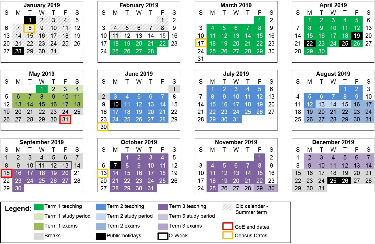 Higher Degree Research Calendar