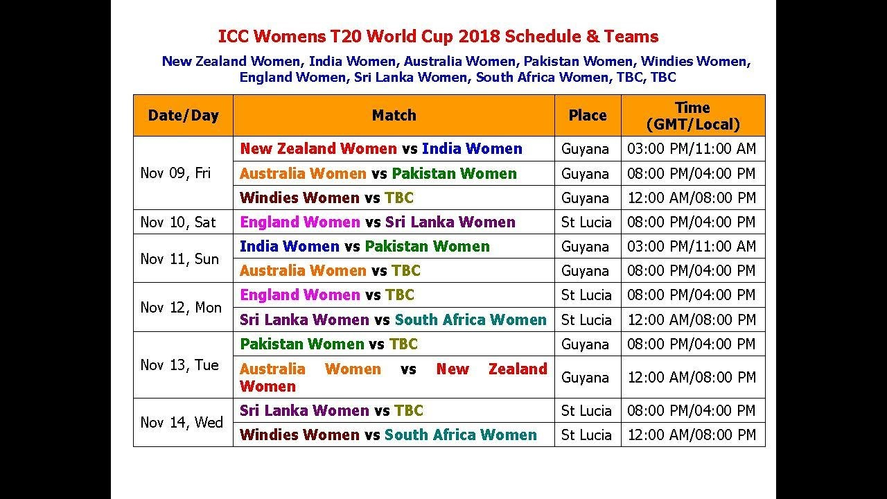 Icc T20 World Cup 2018 Schedule & Teams (Womens) - Youtube