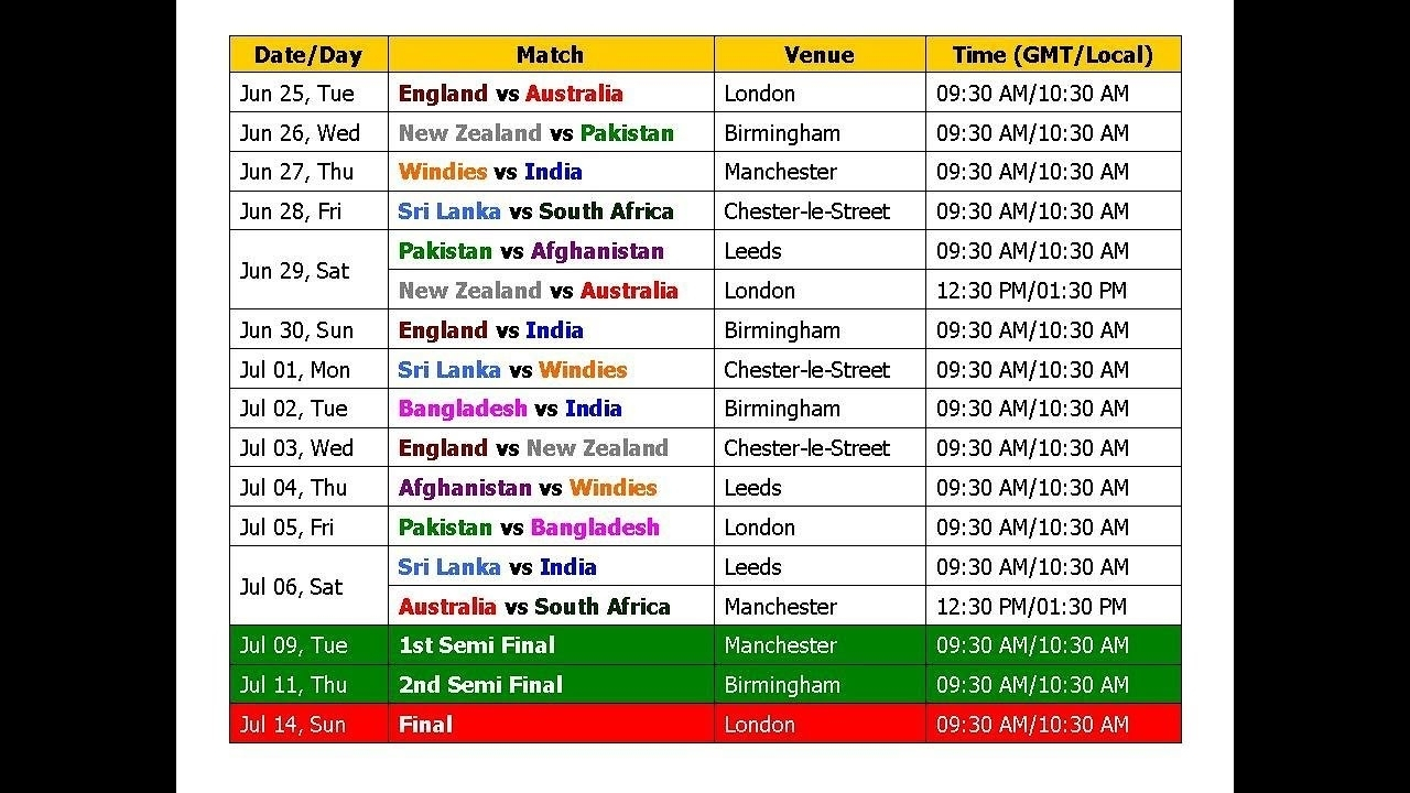 Icc World T20 2018 Schedule, Time Table, Venue, Host Country 2020
