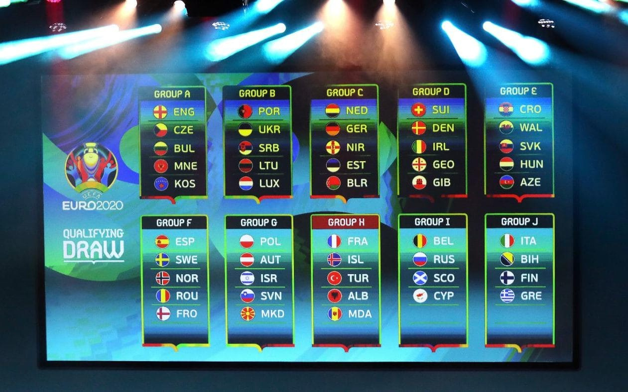 Jason Burt's Euro 2020 Draw Verdict: Group-By-Group Breakdown As