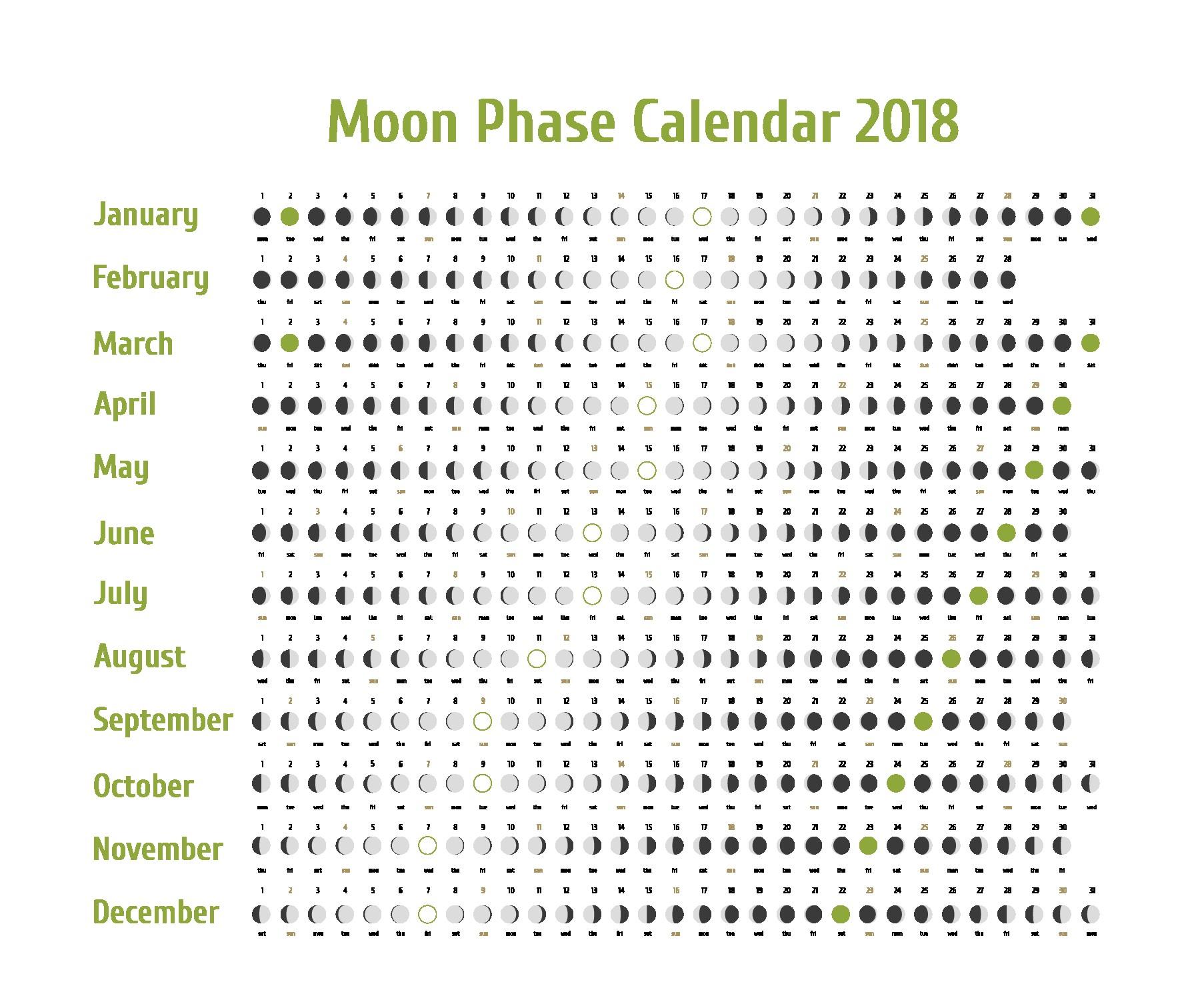 July 2016 Moon Phases Calendar Printable Monthly Calendar September