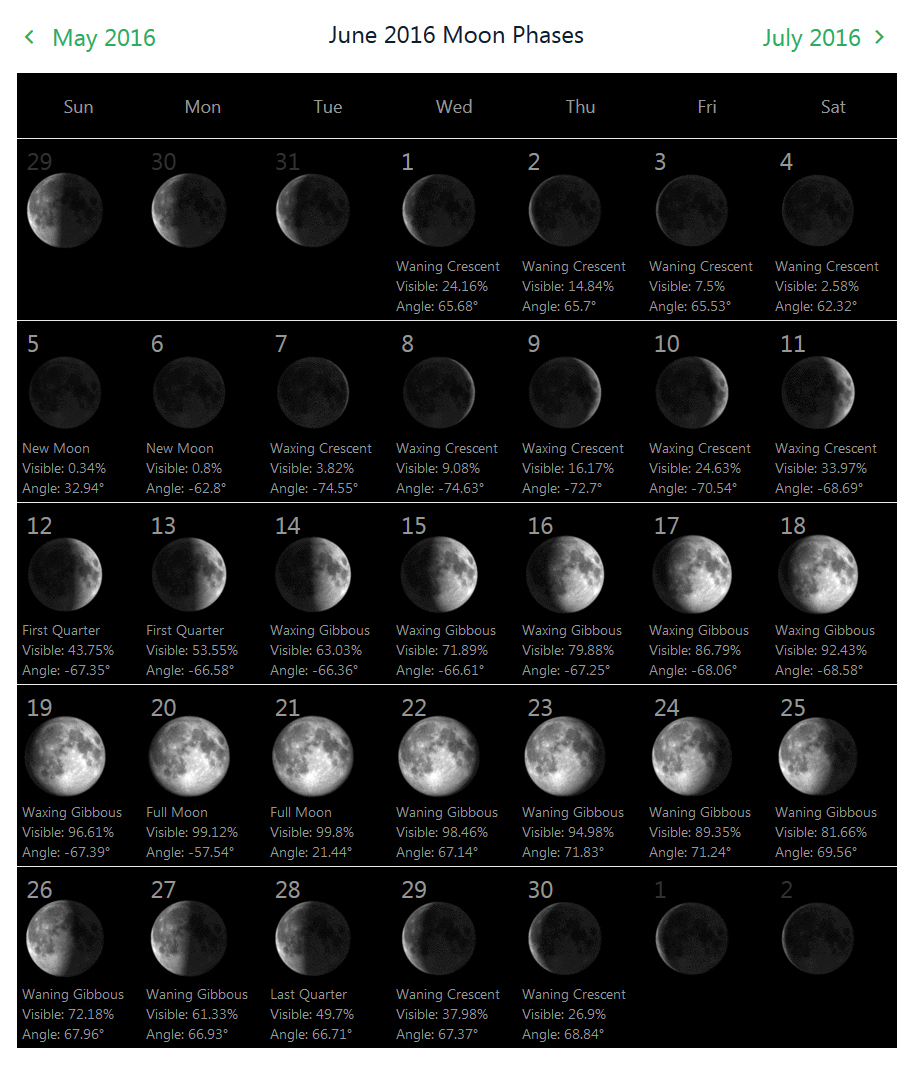 June 2016 Moon Phases Calendar - Printable Monthly Calendar