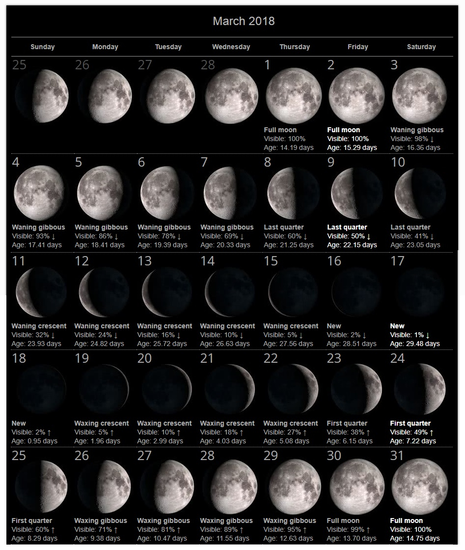 May 2018 Calendar Moon Phases - July 2019 Calendar Printable