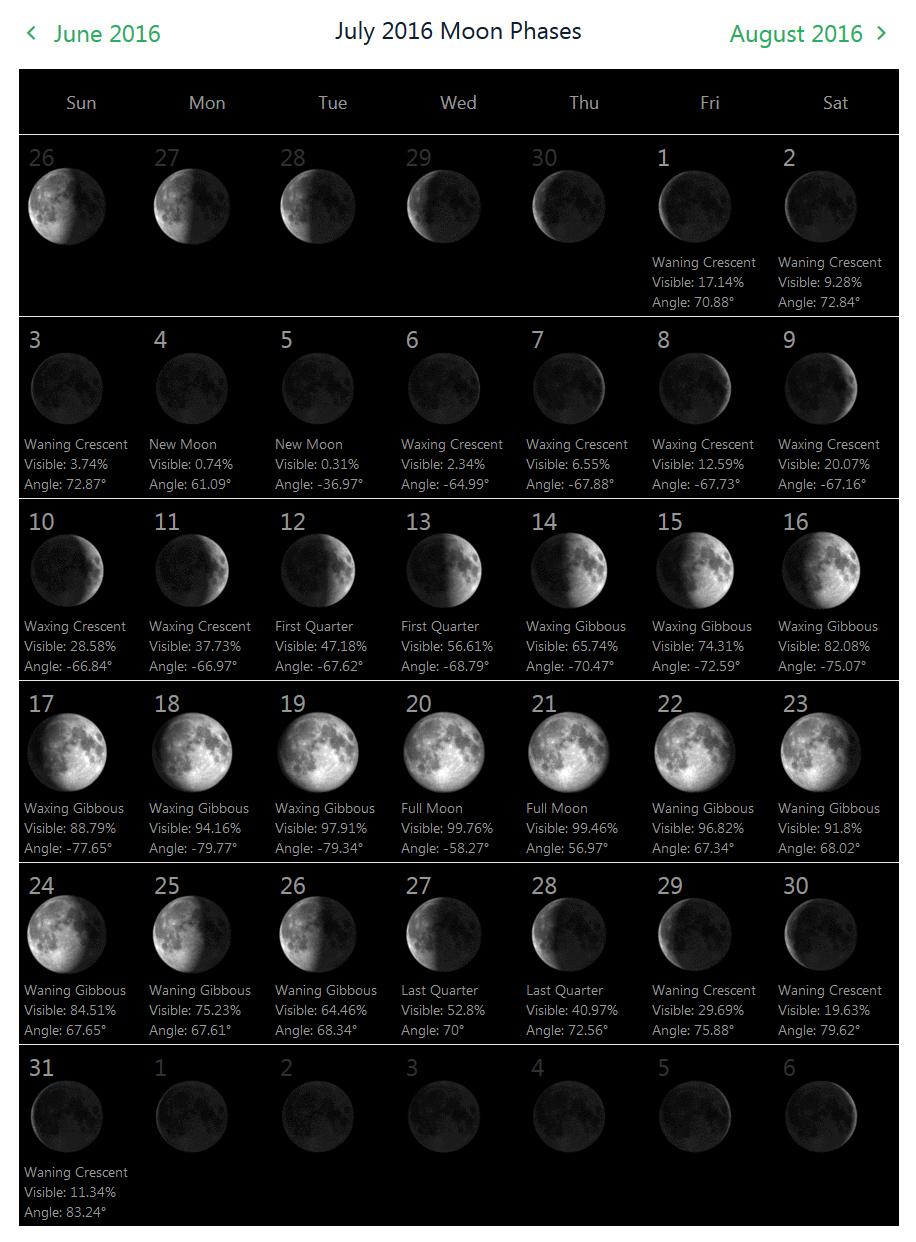 Moon Phase Calendar Printable