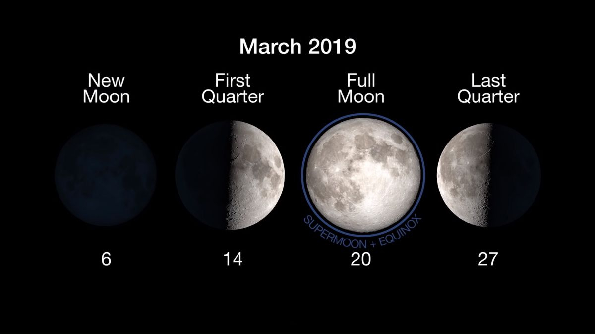 Moon Phases In March