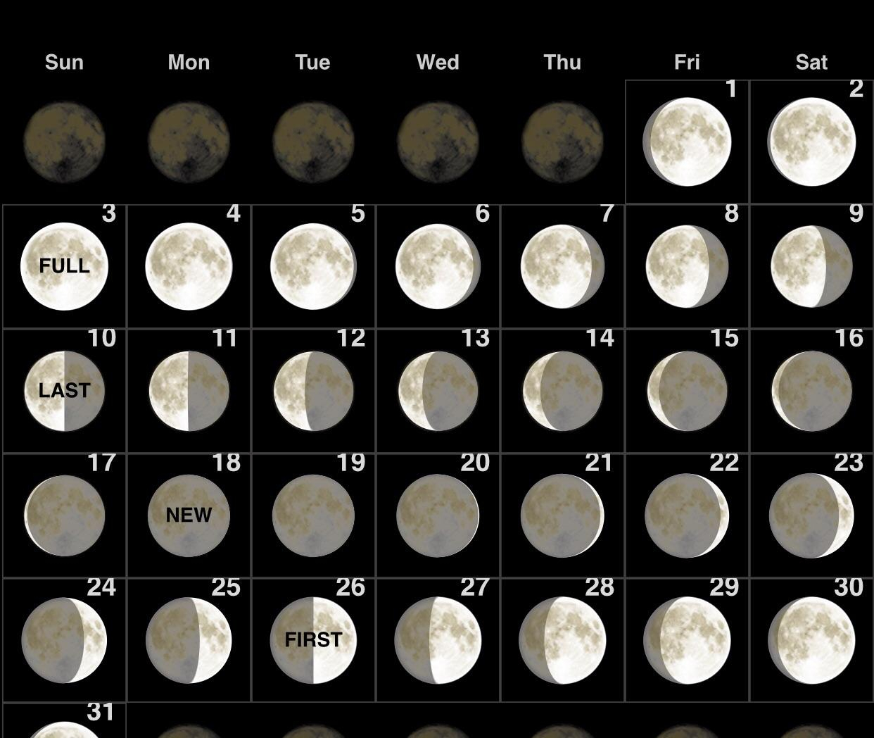 Moon Phases Of March 1912, Seems Like Treyarch Didn't Check On