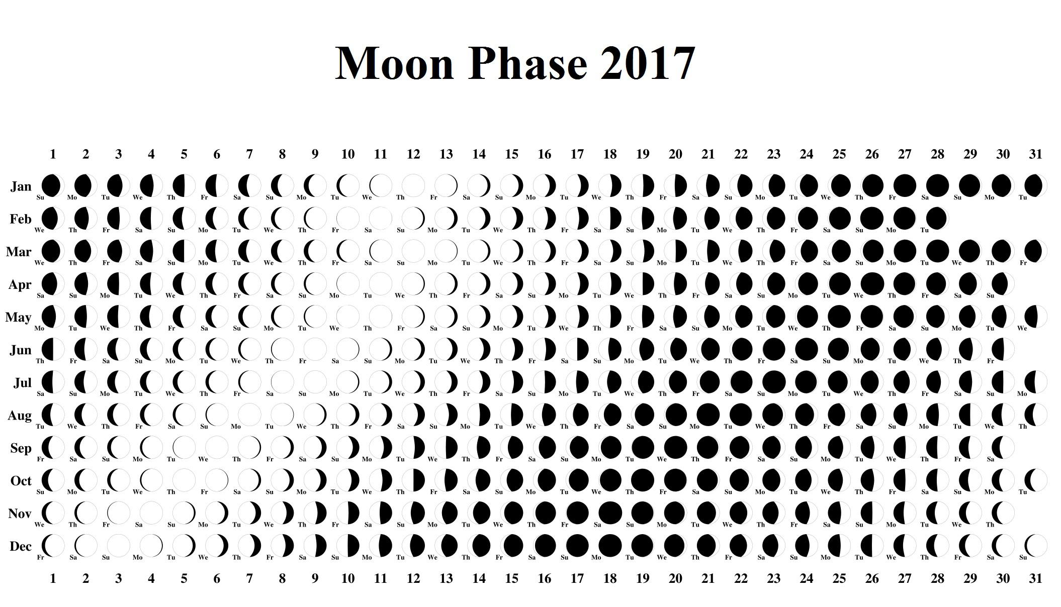 [%Printable Blank Moon Phase Calendar Print For 100 % Free - Calendaro|Blank Moon Phase Calendar|Blank Moon Phase Calendar%]