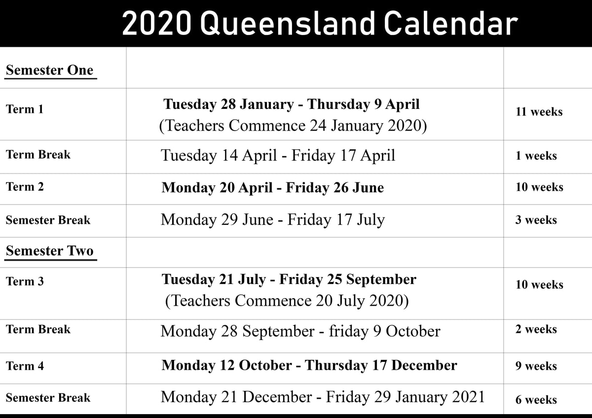Qld School Holidays 2020 – 2021