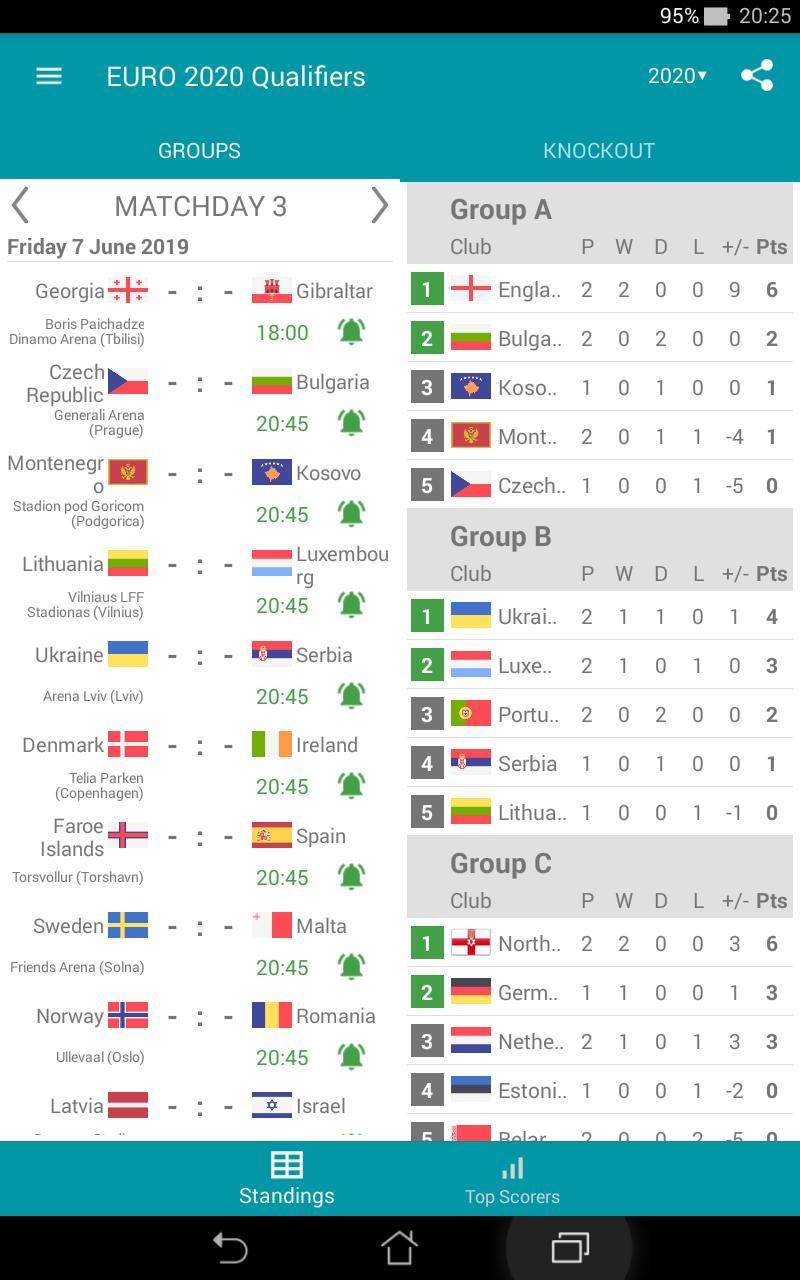 Uefa Euro 2020 Qualifying Calendar