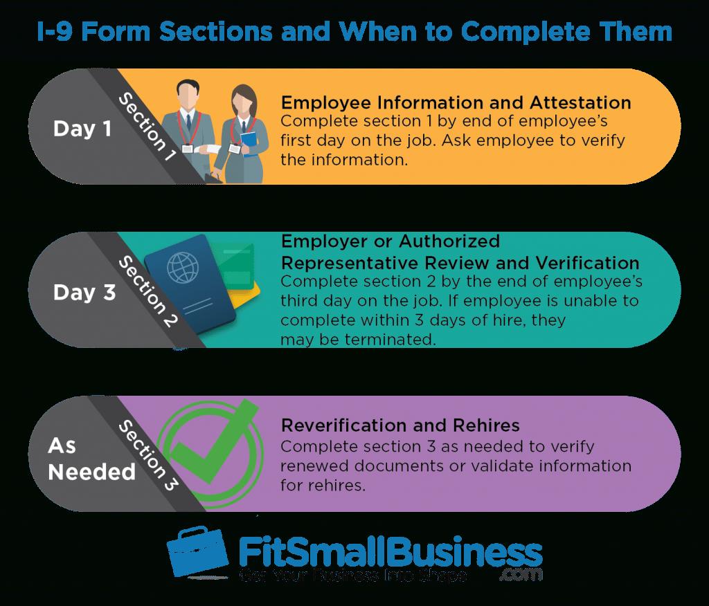 I-9 Forms Printable 2020