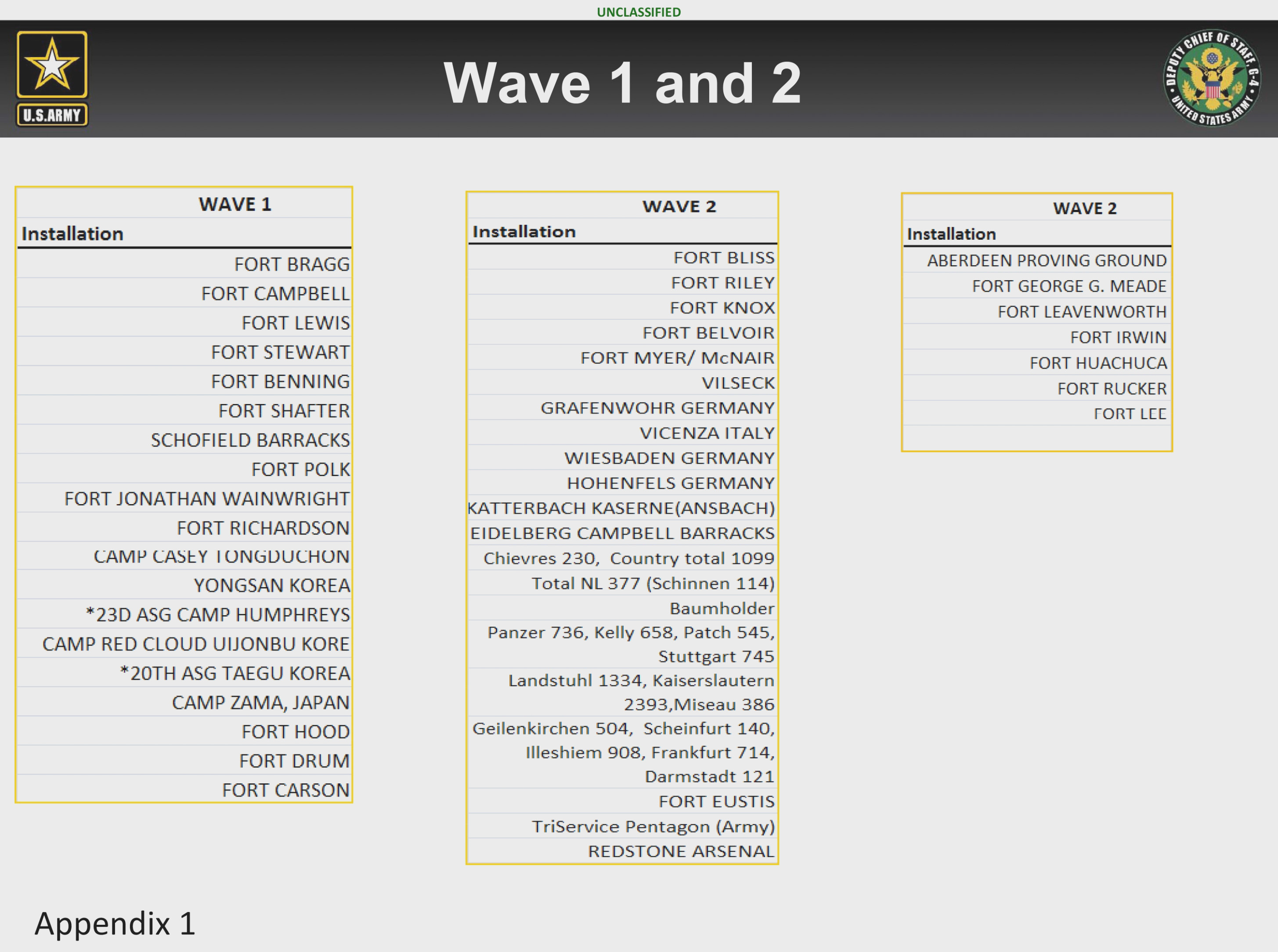 I Prt Calculator - Wpa.wpart.co