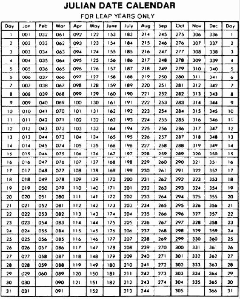 Julian Calendar 2020