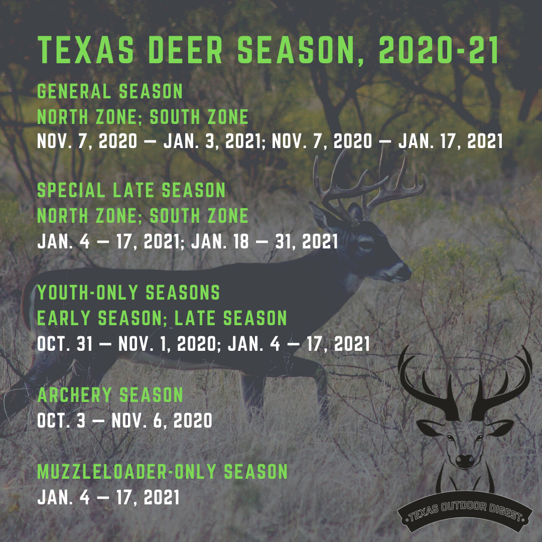 2021 Rut Predictor