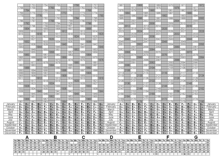 Depo-Provera Perpetual Calendar 2021
