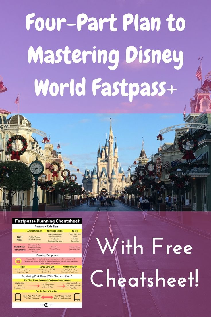 Disney World Fastpass+ Tiers & Strategy 2021 - Mouse Hacking