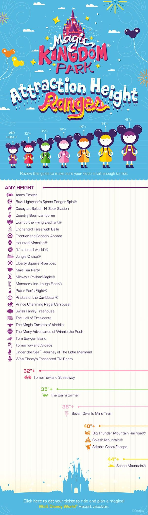 Disney World Ride Checklist 2021