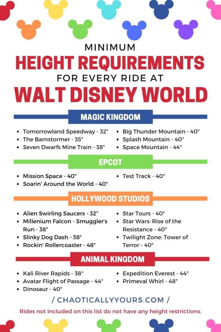 Disneyworld Printable Ride List 2021
