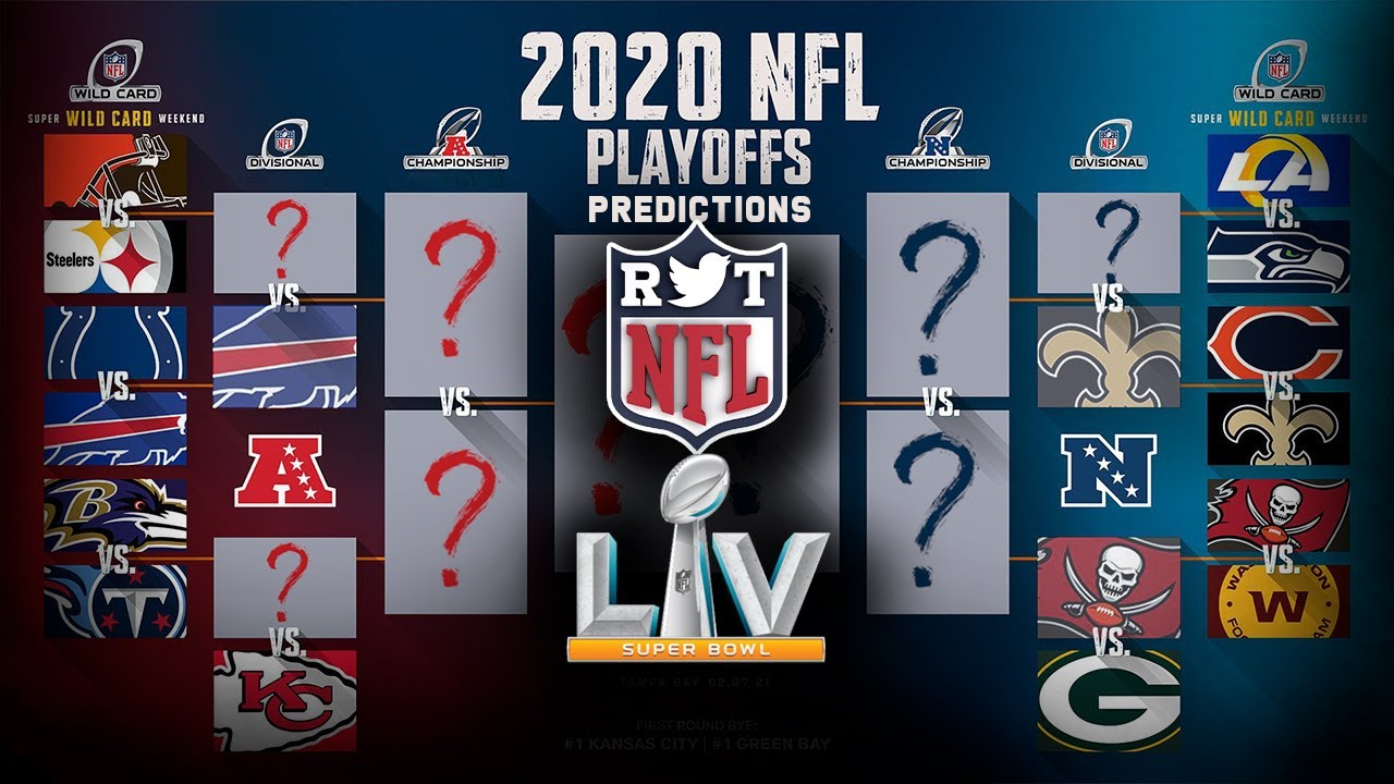 Full 2021 Nfl Playoffs & Super Bowl Lv Predictions
