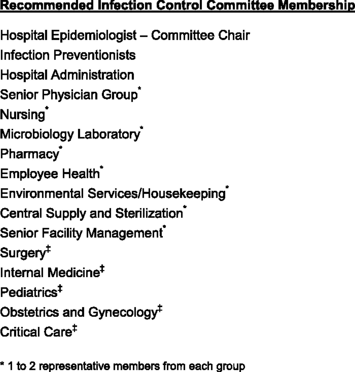 Hospital Epidemiology And Infection Control In Acute-Care