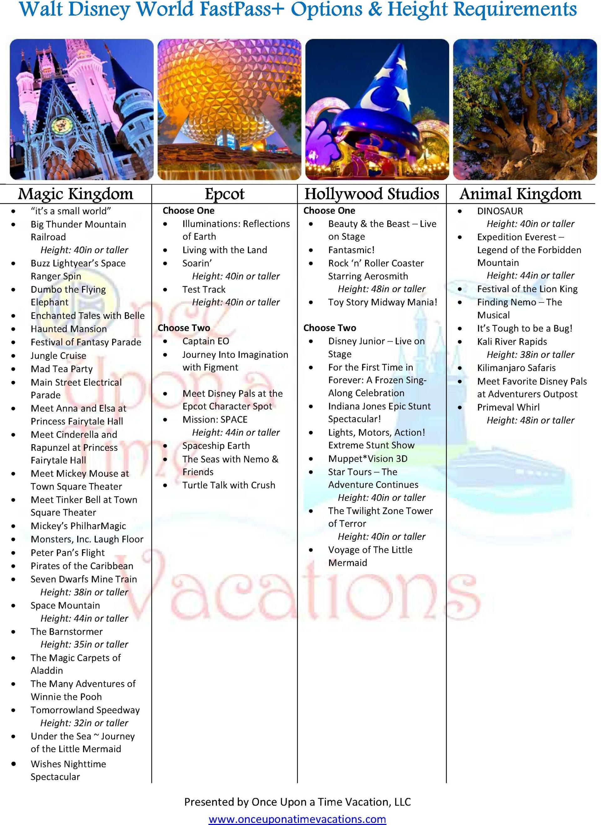 Printable Walt Disney World Fastpass Tiers And