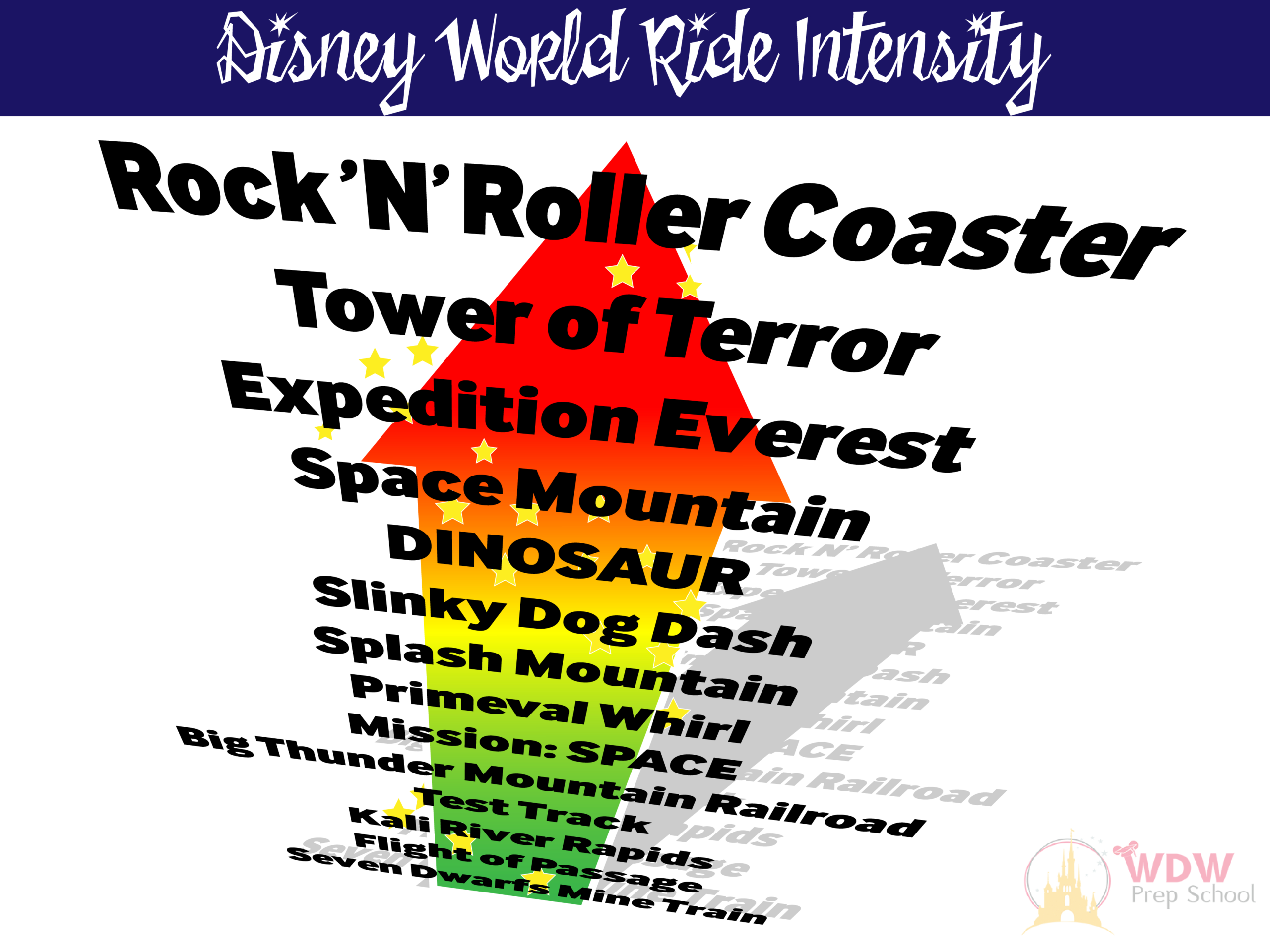 Top Disney World Thrill Rides In Each Of The Parks
