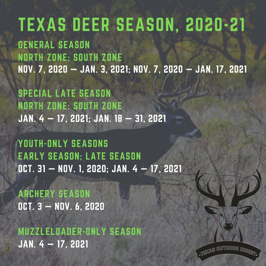 Whitetail Rut Dates 2021 2020 Texas Deer Hunting Forecast