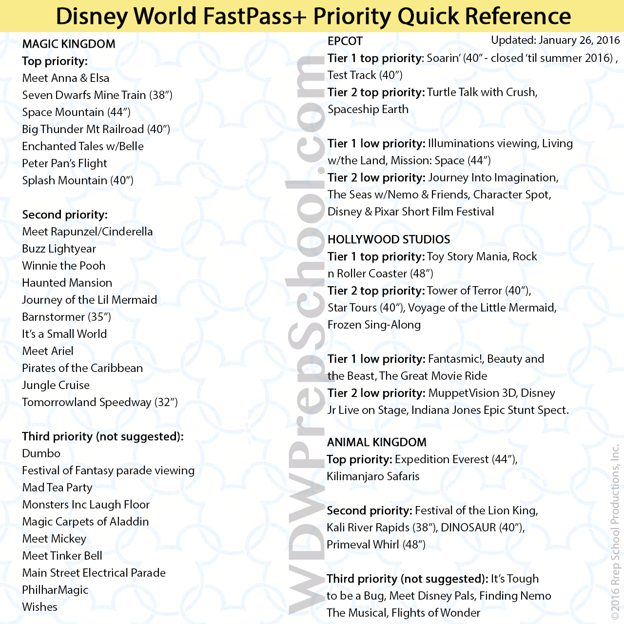 Disneyland Ride List 2021