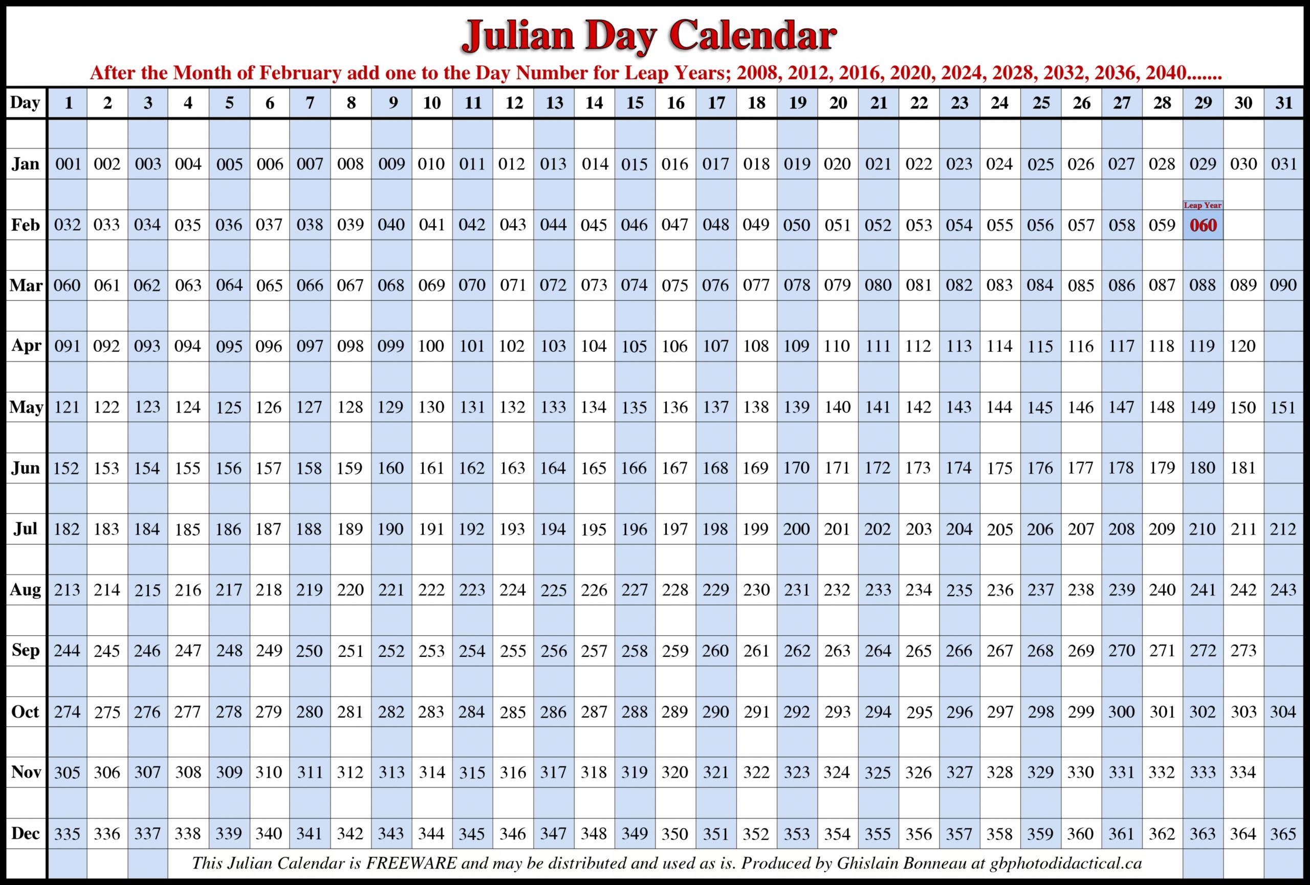 Free Printable Julian Date Calendar 2021
