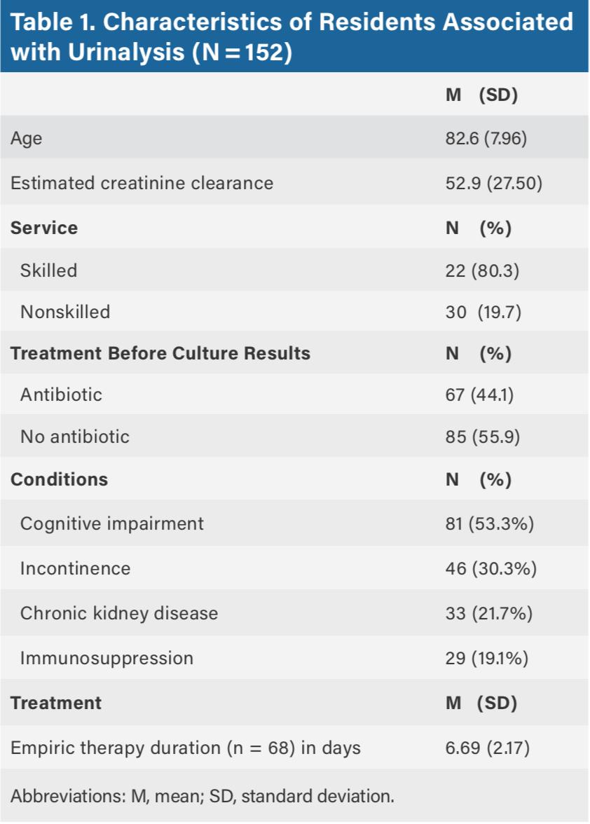Mcgeers Criteria 2021 For Uti