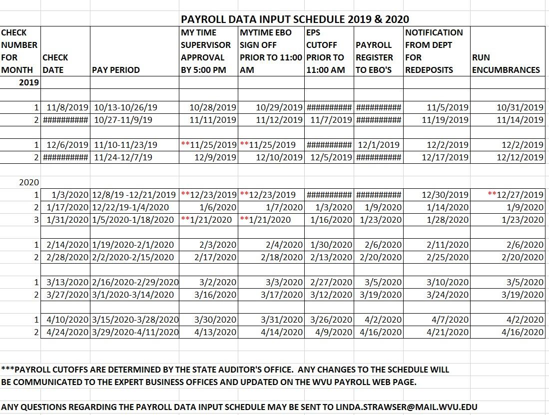 Wvu Pay Period Calendar 2021