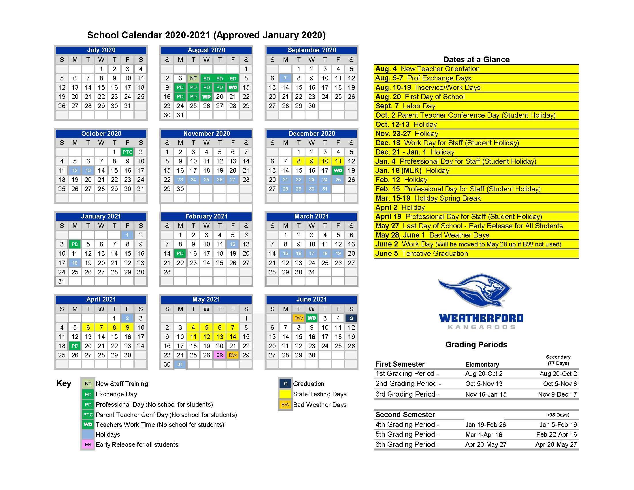 Academic Calendar 2022 Qut