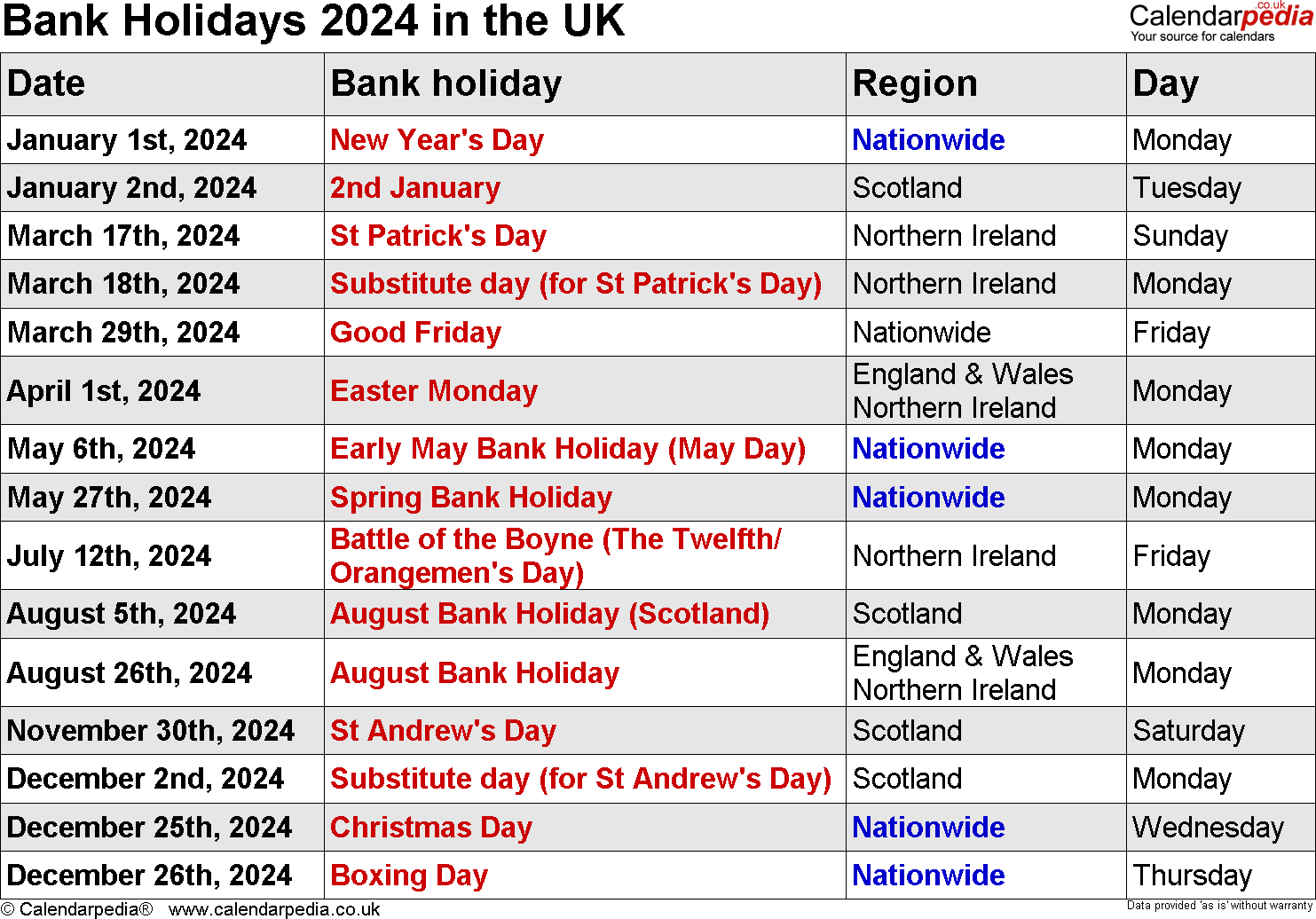 Bank Holidays 2024 In The Uk, With Printable Templates