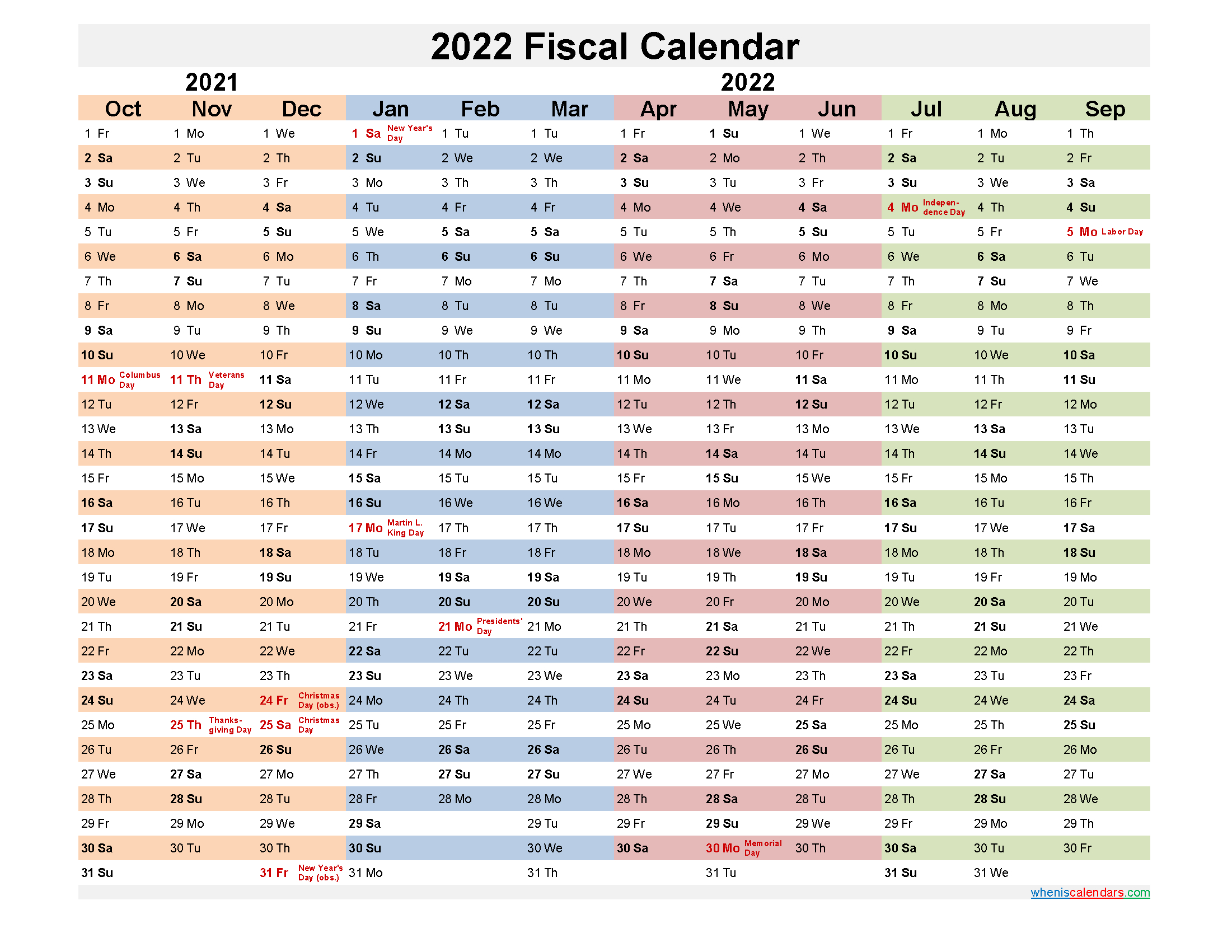 Fiscal Year 2022 Quarters - Template No.fiscal22Y30 - Free