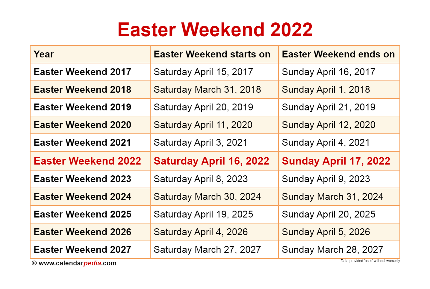 When Is Easter Weekend 2022?
